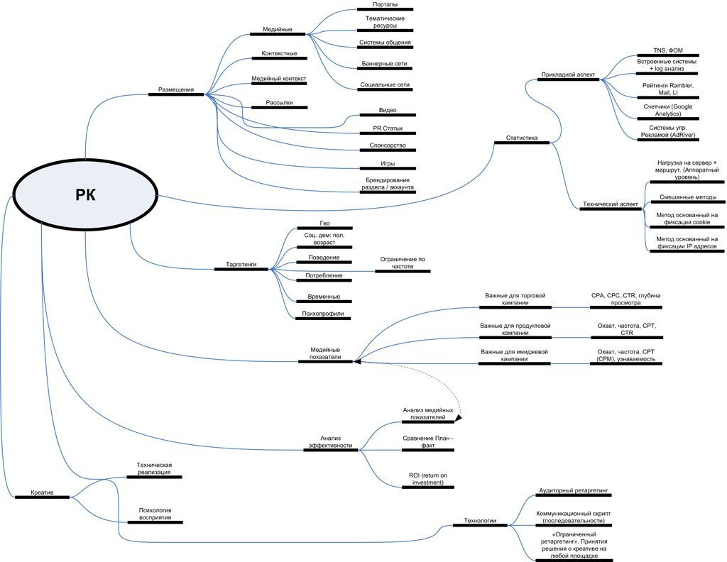 cpa gsl mindmap Developing yourself as an effective hr practioner  the hr profession map (hrpm) an excellent tool to use that will help in your development is the cipd hr professional map.