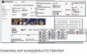 Viz Video Hub