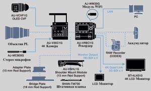 AU-V35C1G copy