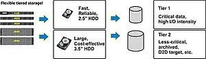 RTEmagicC_infortrend_b12f-g1430-m5__b12f-r1430-m5-4.jpg