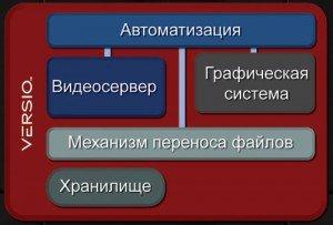 versio_1