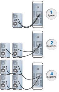 fusiondx800raid_configurations