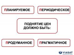 pravila_4p