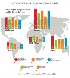 media-auditing3