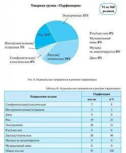 М-к11