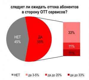 sleduet_li_ozhidat_ottoka_v_storonu_ott