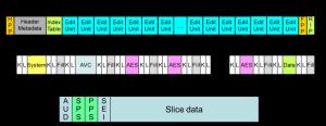 xavc byte stream