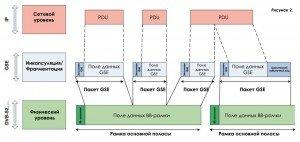 DVB-GSE-img2