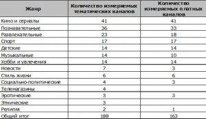 kolesov_1