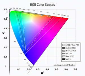 rgb-color-space-gamut-1x