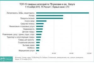 top15-tovkat-kaluga