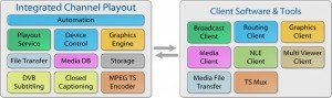 Integrated_Channel_Playout