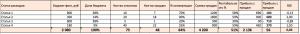 ad-eff-table4
