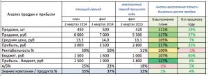 ad-eff-table5
