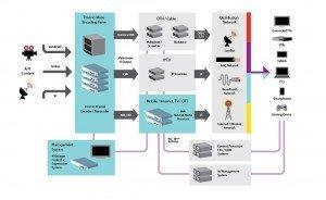 MPEG-DASH2