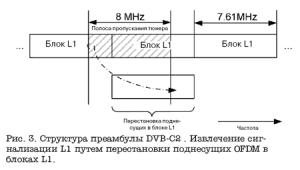 m6e722d54