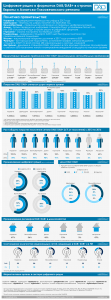 worlddab_infographic_q2_2016ru-1