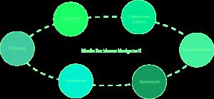 media-backbone-navigationx
