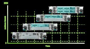 xs5200-4