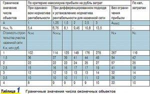 bc-7-2016-30-34-tab-1